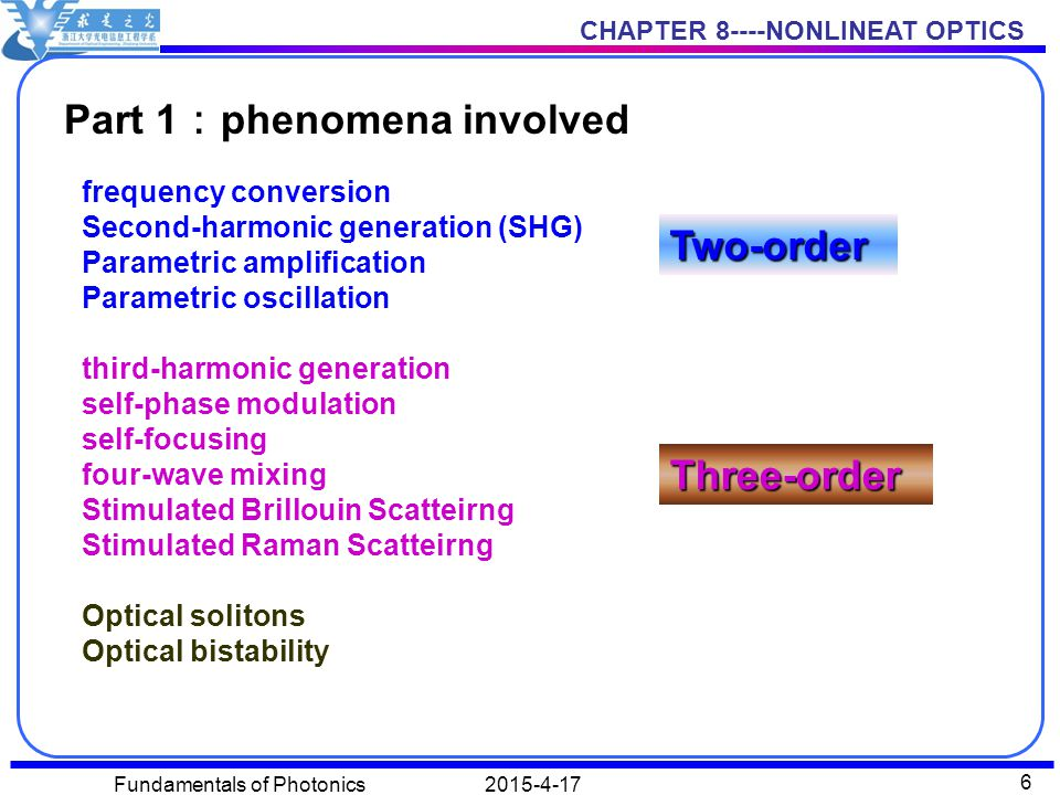 CHAPTER 8----NONLINEAT OPTICS 2015-4-17Fundamentals of Photonics 6 Part 1 : phenomena involved frequency conversion Second-harmonic generation (SHG) Parametric amplification Parametric oscillation third-harmonic generation self-phase modulation self-focusing four-wave mixing Stimulated Brillouin Scatteirng Stimulated Raman Scatteirng Optical solitons Optical bistability Two-order Three-order