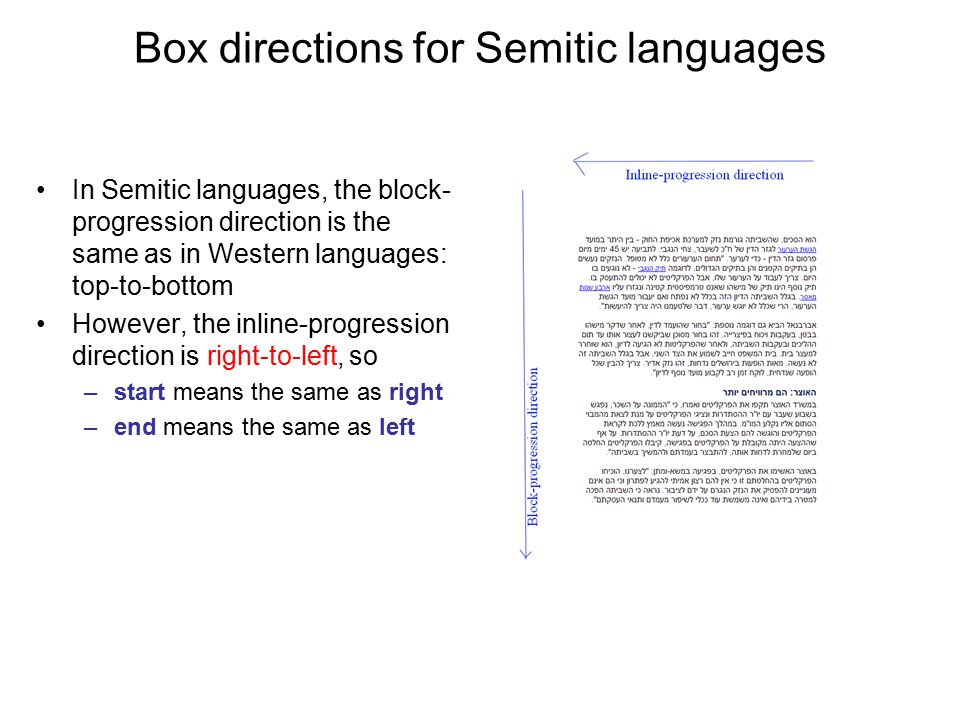 Box directions for Semitic languages In Semitic languages, the block- progression direction is the same as in Western languages: top-to-bottom However