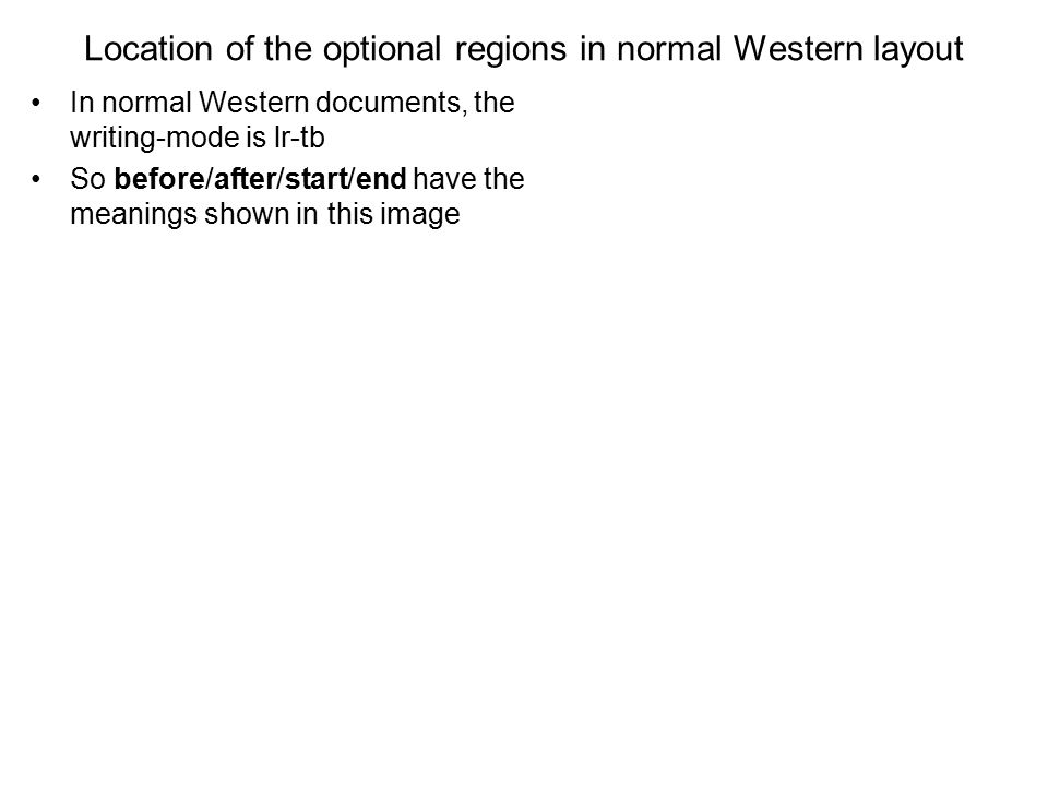 Location of the optional regions in normal Western layout In normal Western documents, the writing-mode is lr-tb So before/after/start/end have the me