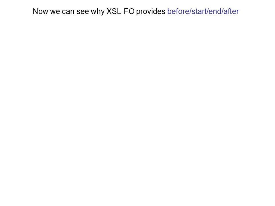 Now we can see why XSL-FO provides before/start/end/after