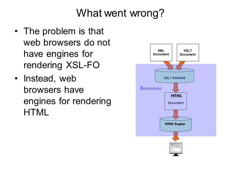 What went wrong? The problem is that web browsers do not have engines for rendering XSL-FO Instead, web browsers have engines for rendering HTML
