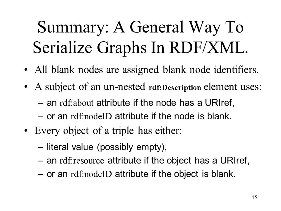 45 Summary: A General Way To Serialize Graphs In RDF/XML.