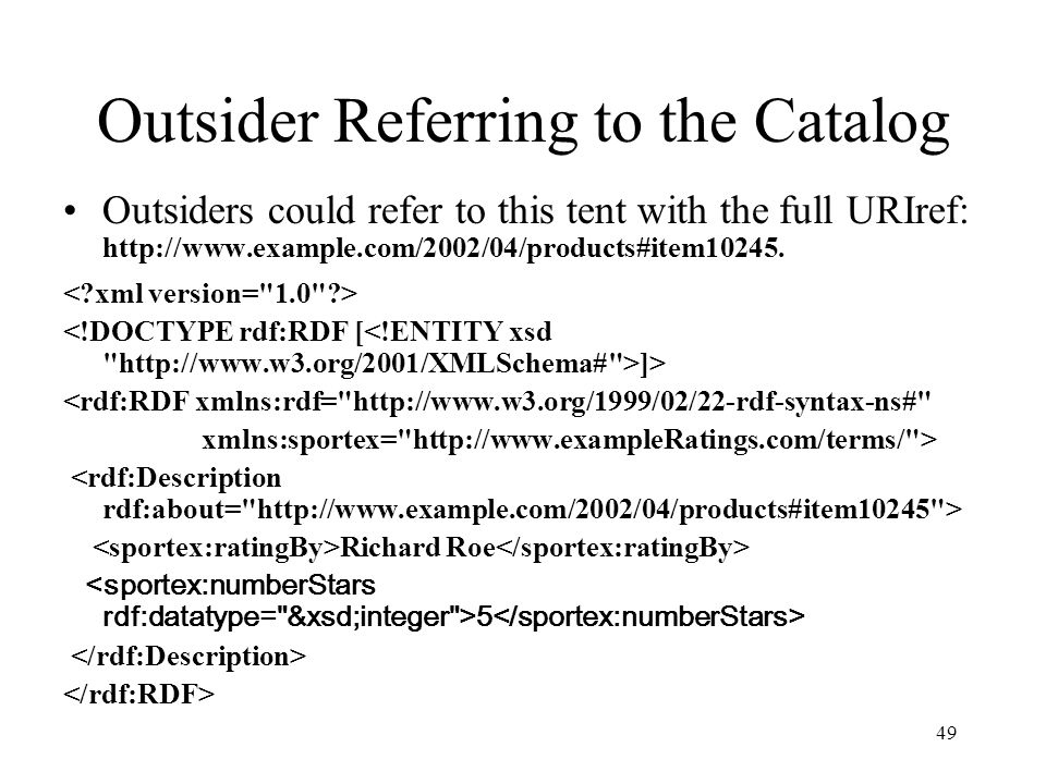 49 Outsider Referring to the Catalog Outsiders could refer to this tent with the full URIref: http://www.example.com/2002/04/products#item10245.