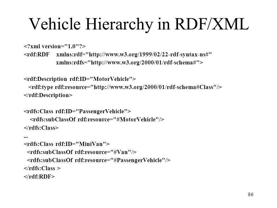 86 Vehicle Hierarchy in RDF/XML <rdf:RDF xmlns:rdf=