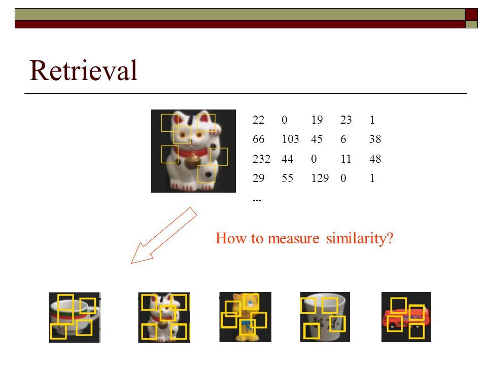 Retrieval How to measure similarity? 22019231 6610345638 2324401148 295512901...