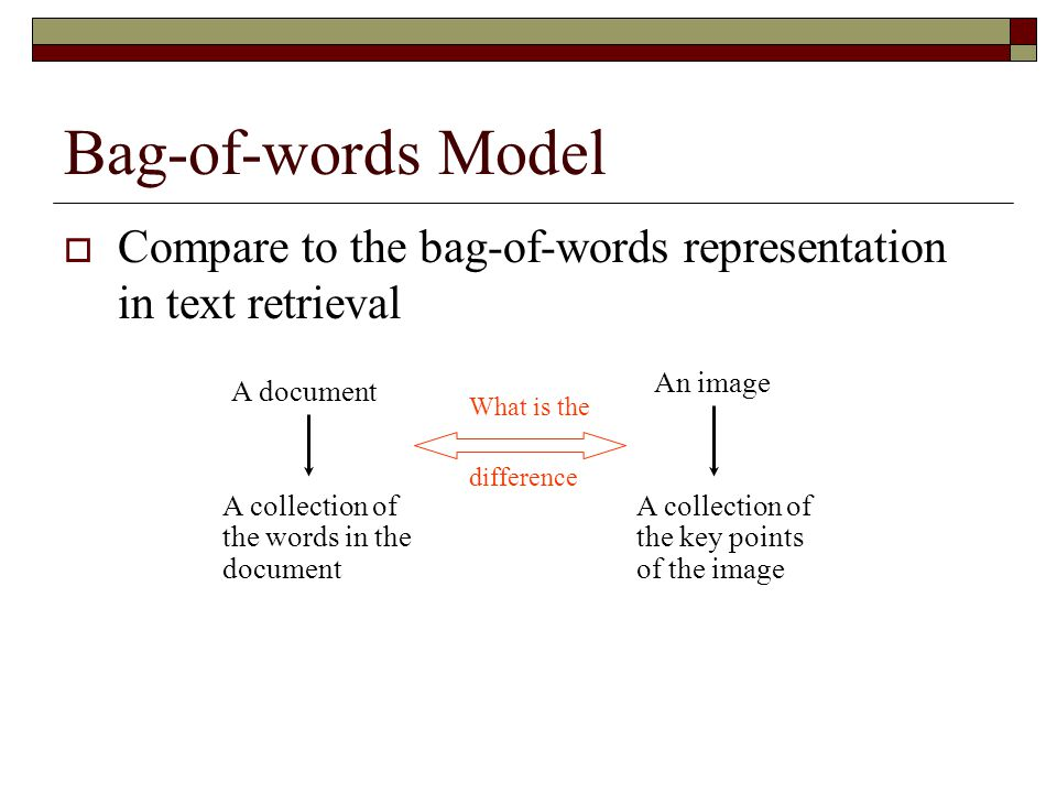 Bag-of-words Model  Compare to the bag-of-words representation in text retrieval A document A collection of the words in the document An image A coll