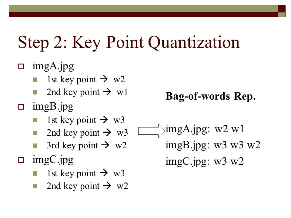 Step 2: Key Point Quantization  imgA.jpg 1st key point  w2 2nd key point  w1  imgB.jpg 1st key point  w3 2nd key point  w3 3rd key point  w2  imgC.jpg 1st key point  w3 2nd key point  w2 Bag-of-words Rep.