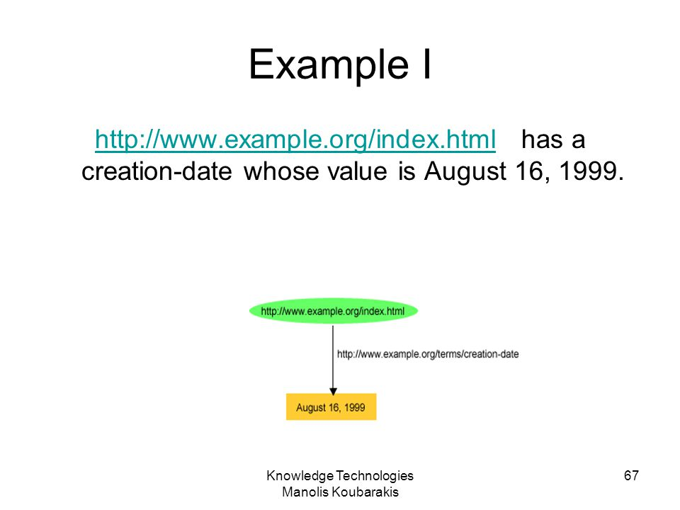 Knowledge Technologies Manolis Koubarakis 67 Example I http://www.example.org/index.htmlhttp://www.example.org/index.html has a creation-date whose va