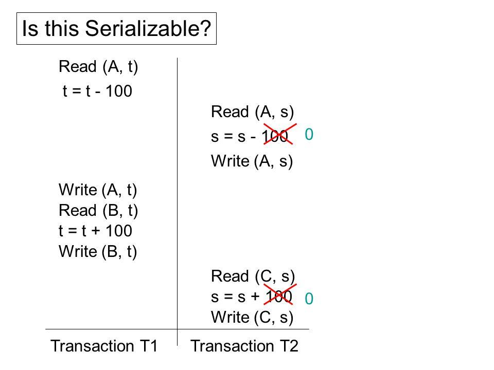 Read (A, t) t = t - 100 Write (A, t) Read (B, t) t = t + 100 Write (B, t) Read (A, s) s = s - 100 Write (A, s) Read (C, s) s = s + 100 Write (C, s) Is this Serializable.