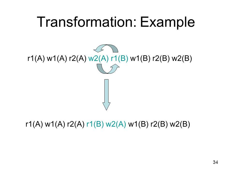 34 Transformation: Example r1(A) w1(A) r2(A) w2(A) r1(B) w1(B) r2(B) w2(B) r1(A) w1(A) r2(A) r1(B) w2(A) w1(B) r2(B) w2(B)