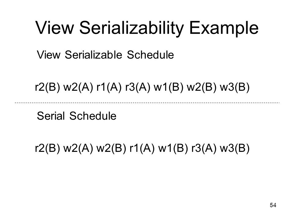 54 View Serializability Example r2(B) w2(A) r1(A) r3(A) w1(B) w2(B) w3(B) r2(B) w2(A) w2(B) r1(A) w1(B) r3(A) w3(B) View Serializable Schedule Serial Schedule