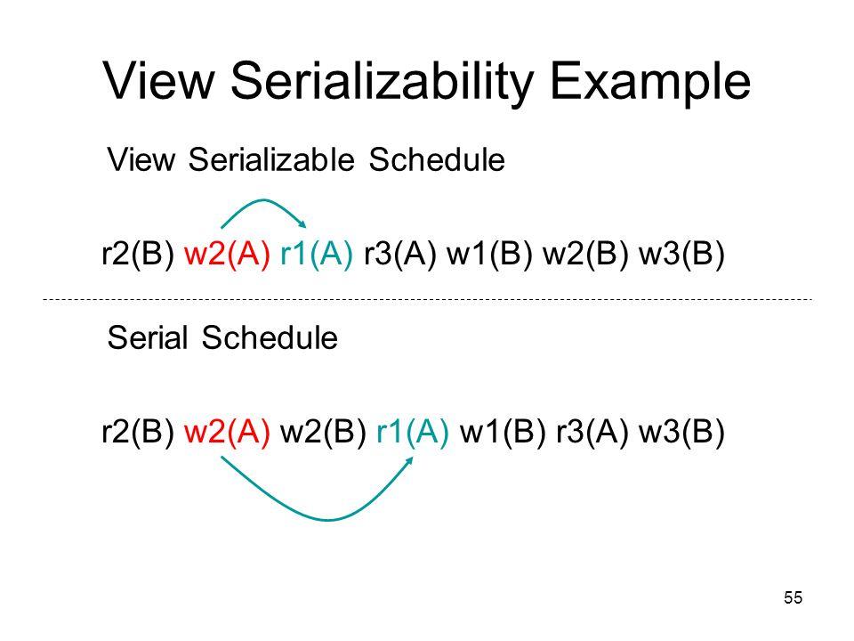 55 View Serializability Example r2(B) w2(A) r1(A) r3(A) w1(B) w2(B) w3(B) r2(B) w2(A) w2(B) r1(A) w1(B) r3(A) w3(B) View Serializable Schedule Serial Schedule