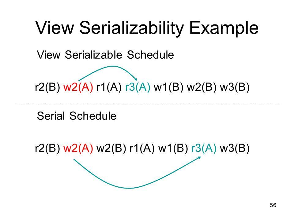 56 View Serializability Example r2(B) w2(A) r1(A) r3(A) w1(B) w2(B) w3(B) r2(B) w2(A) w2(B) r1(A) w1(B) r3(A) w3(B) View Serializable Schedule Serial Schedule
