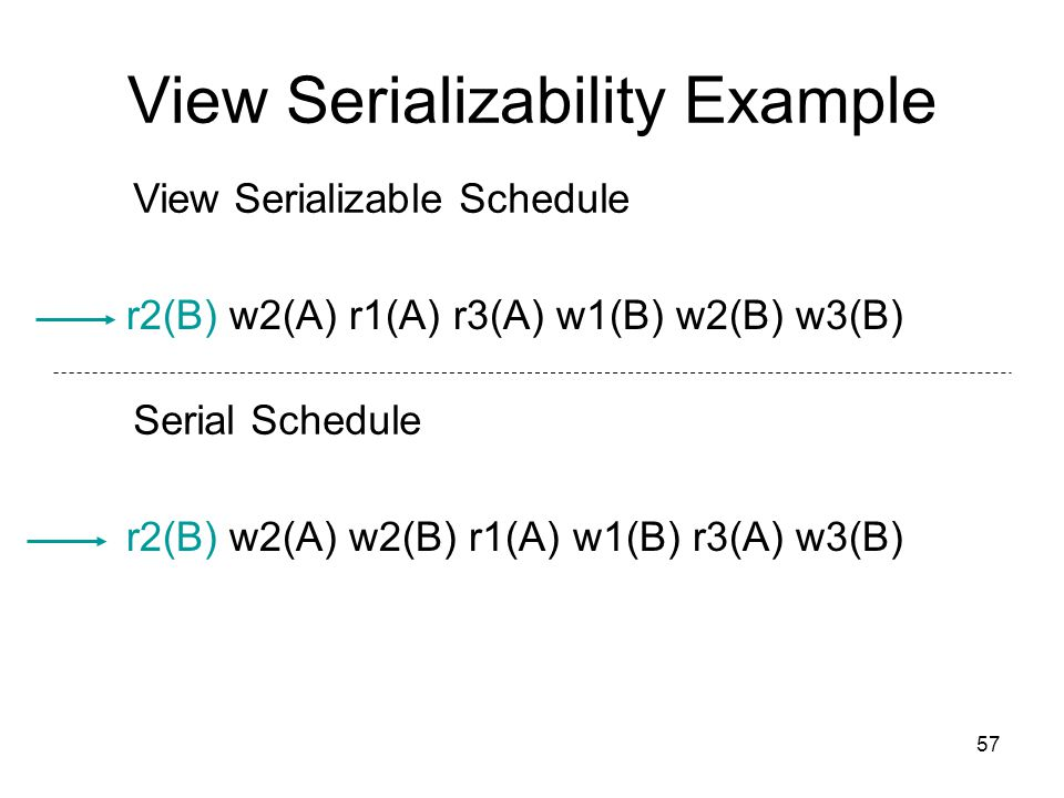 57 View Serializability Example r2(B) w2(A) r1(A) r3(A) w1(B) w2(B) w3(B) r2(B) w2(A) w2(B) r1(A) w1(B) r3(A) w3(B) View Serializable Schedule Serial Schedule