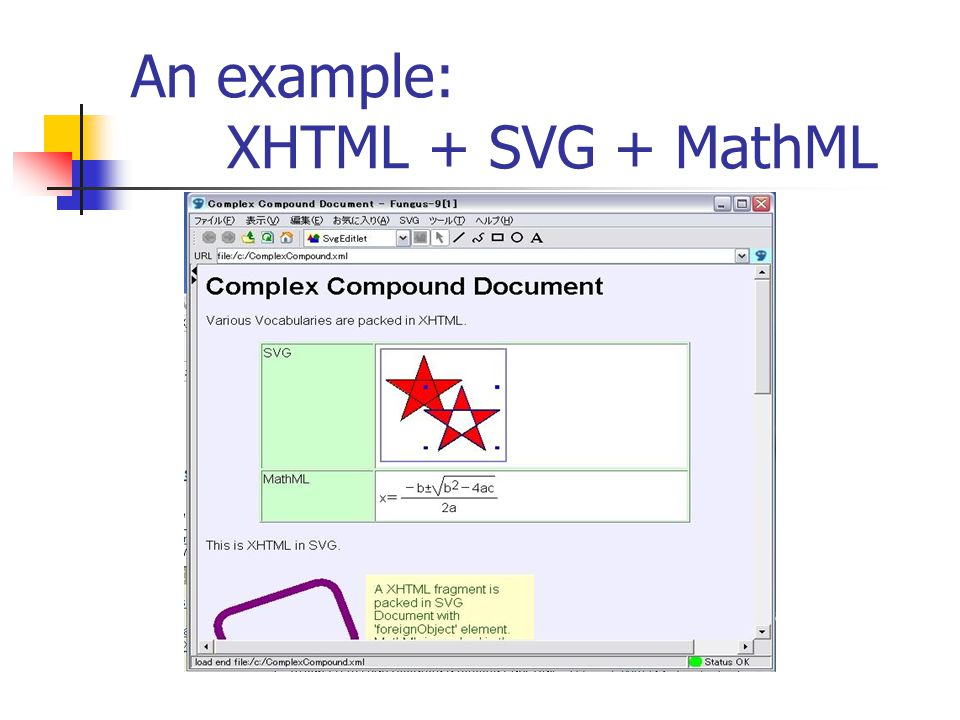 An example: XHTML + SVG + MathML
