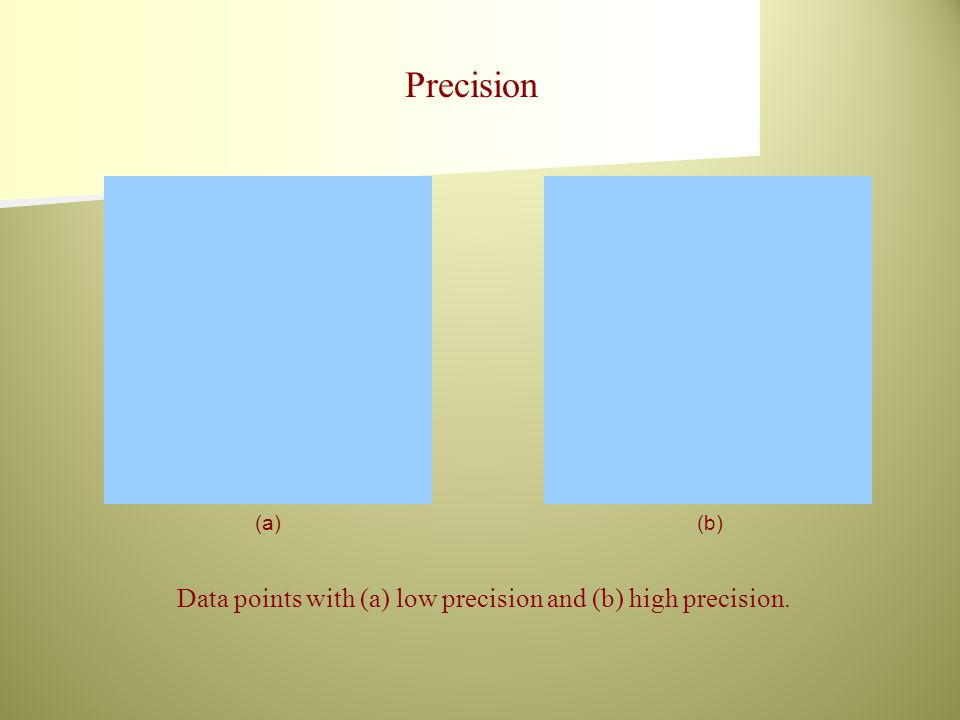 (a)(b) Data points with (a) low precision and (b) high precision. Precision