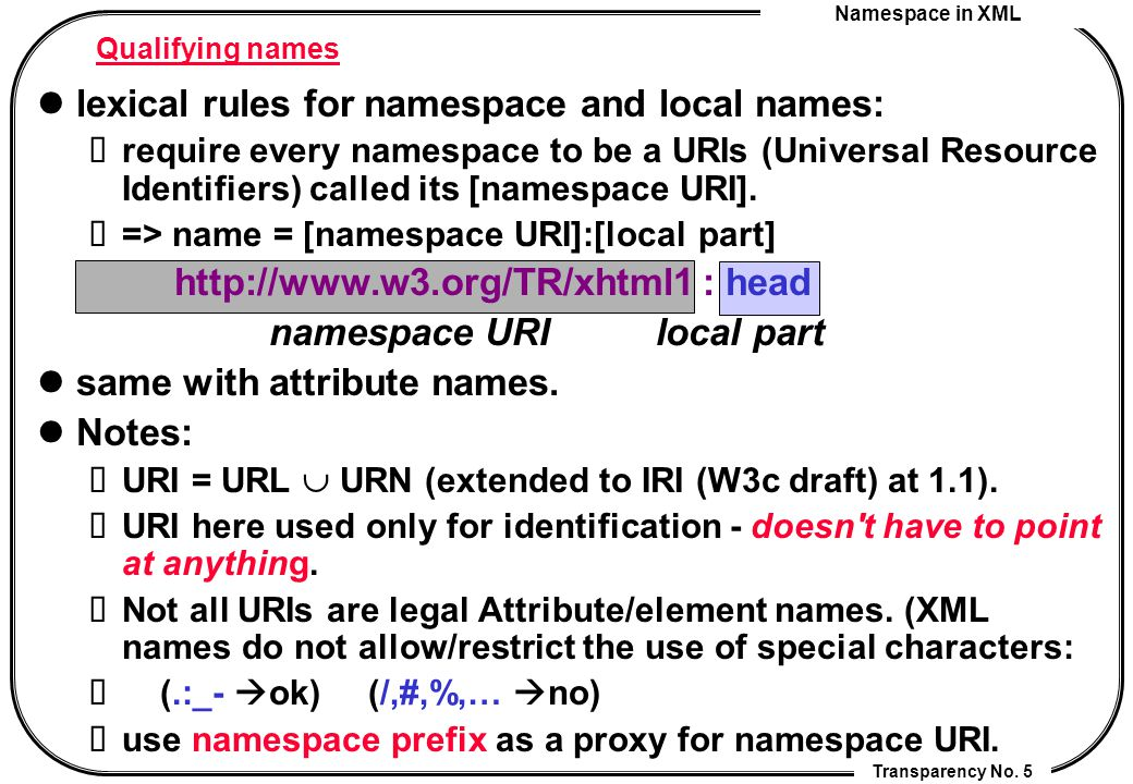 Namespace in XML Transparency No. 5 lexical rules for namespace and local names: require every namespace to be a URIs (Universal Resource Identifiers)