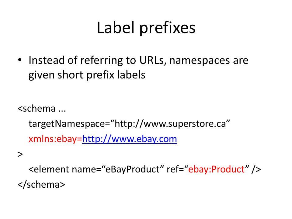 Label prefixes Instead of referring to URLs, namespaces are given short prefix labels <schema...