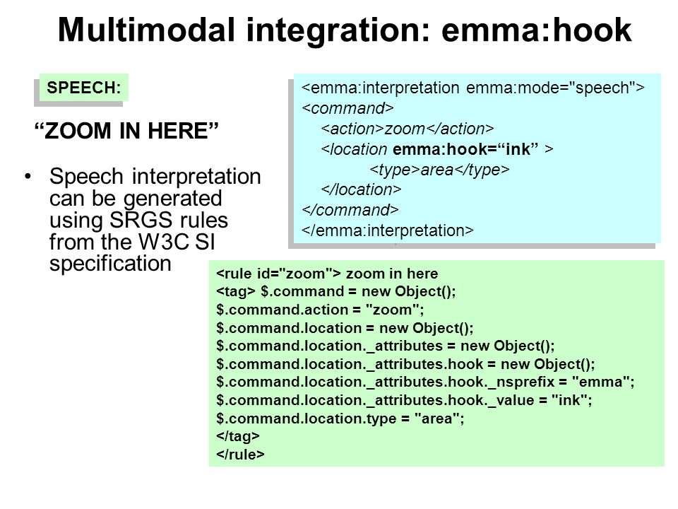 Multimodal integration: emma:hook zoom area zoom area Speech interpretation can be generated using SRGS rules from the W3C SI specification SPEECH: ZOOM IN HERE zoom in here $.command = new Object(); $.command.action = zoom ; $.command.location = new Object(); $.command.location._attributes = new Object(); $.command.location._attributes.hook = new Object(); $.command.location._attributes.hook._nsprefix = emma ; $.command.location._attributes.hook._value = ink ; $.command.location.type = area ;