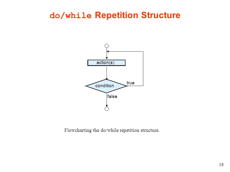 18 do/while Repetition Structure condition true action(s) false Flowcharting the do/while repetition structure.