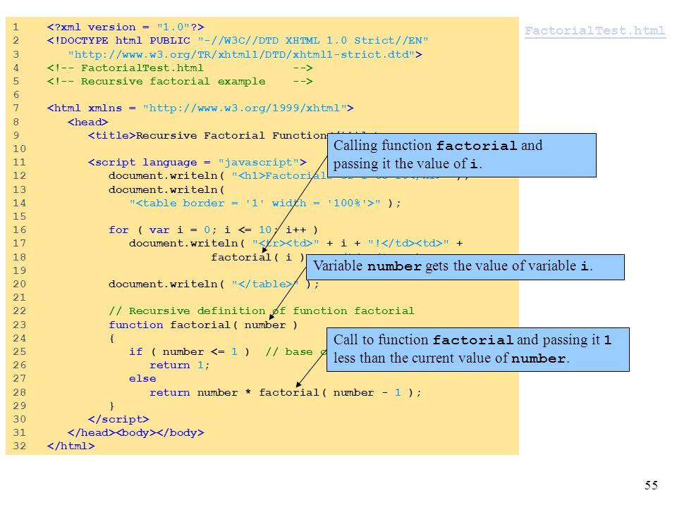 55 FactorialTest.html 1 2 <!DOCTYPE html PUBLIC -//W3C//DTD XHTML 1.0 Strict//EN 3 http://www.w3.org/TR/xhtml1/DTD/xhtml1-strict.dtd > 4 5 6 7 8 9 Recursive Factorial Function 10 11 12 document.writeln( Factorials of 1 to 10 ); 13 document.writeln( 14 ); 15 16 for ( var i = 0; i <= 10; i++ ) 17 document.writeln( + i + .