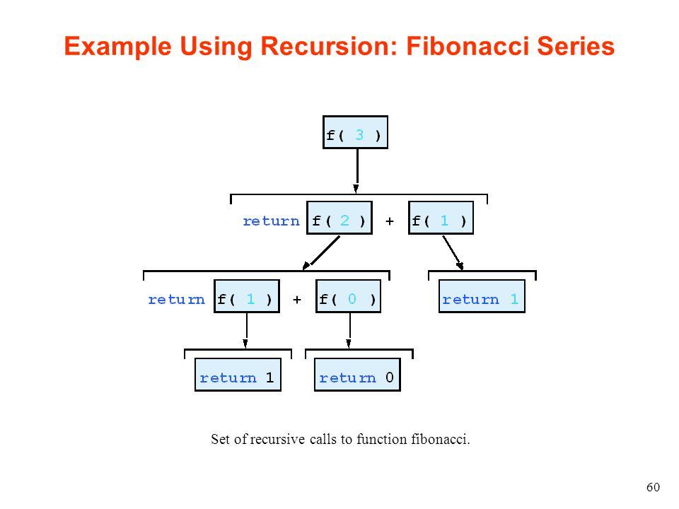 60 Example Using Recursion: Fibonacci Series Set of recursive calls to function fibonacci.