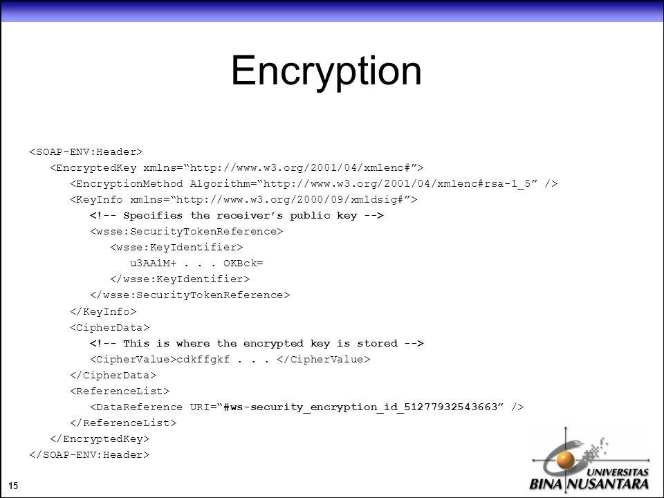 15 Encryption u3AA1M+... OKBck= cdkffgkf...