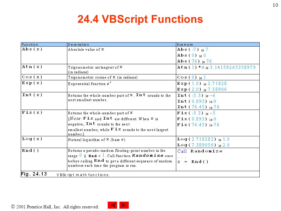  2001 Prentice Hall, Inc. All rights reserved. 10 24.4 VBScript Functions