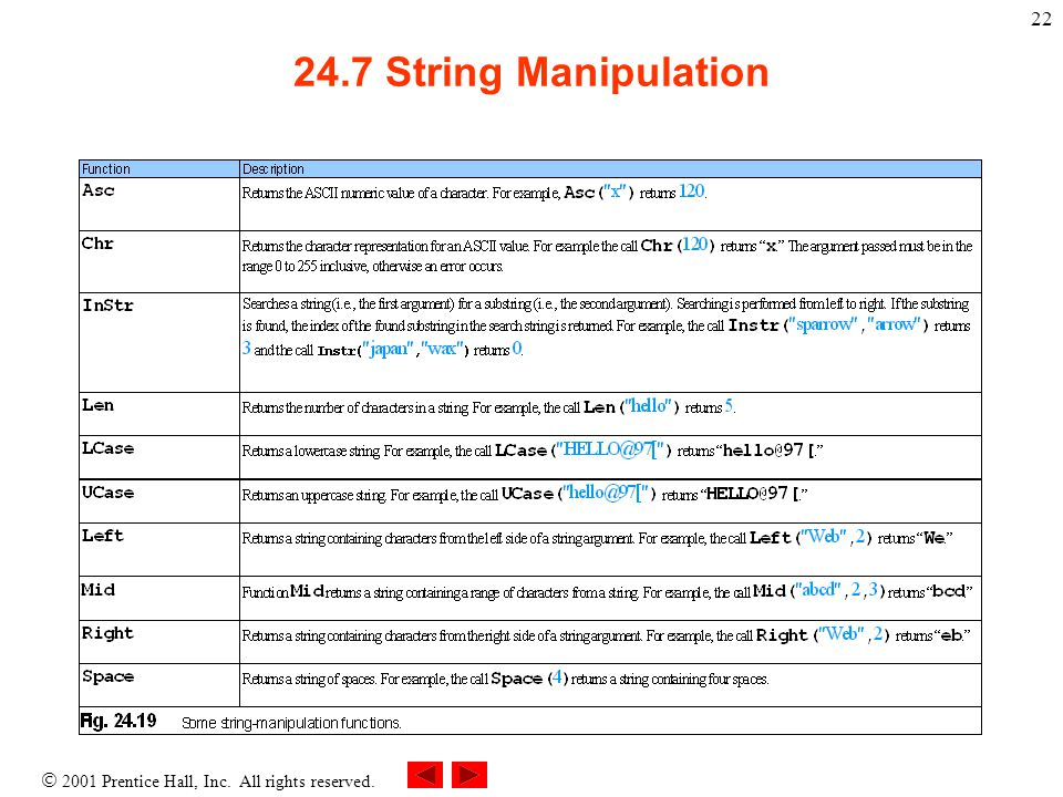  2001 Prentice Hall, Inc. All rights reserved. 22 24.7 String Manipulation