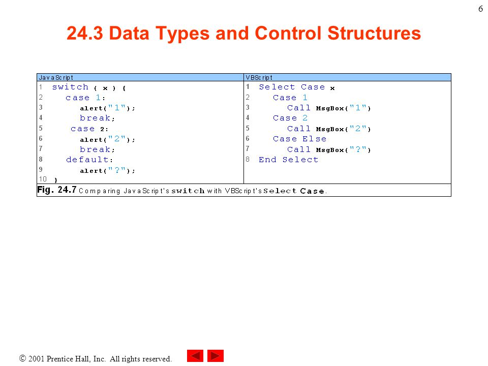  2001 Prentice Hall, Inc. All rights reserved. 6 24.3 Data Types and Control Structures