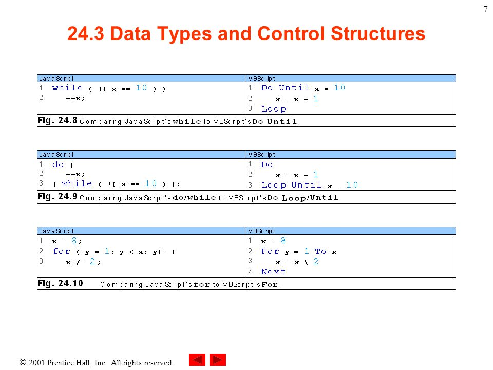  2001 Prentice Hall, Inc. All rights reserved. 7 24.3 Data Types and Control Structures