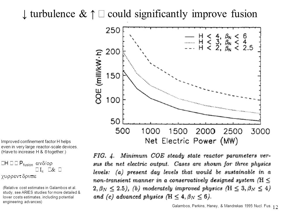 ↓ turbulence & ↑  could significantly improve fusion Galambos, Perkins, Haney, & Mandrekas 1995 Nucl.