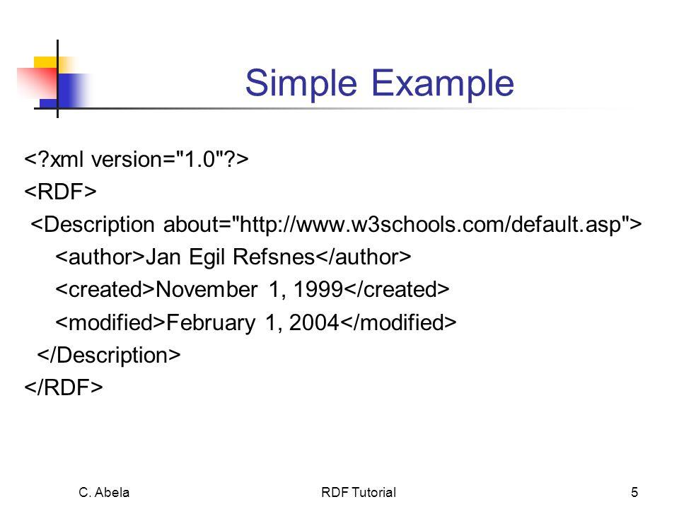 C. Abela RDF Tutorial5 Simple Example Jan Egil Refsnes November 1, 1999 February 1, 2004
