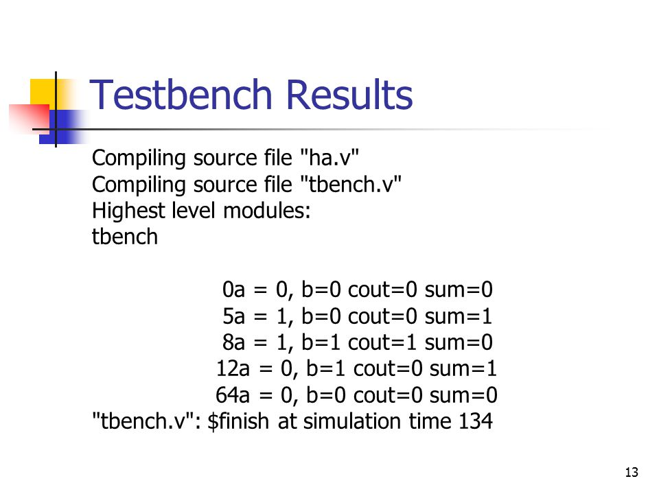 13 Testbench Results Compiling source file