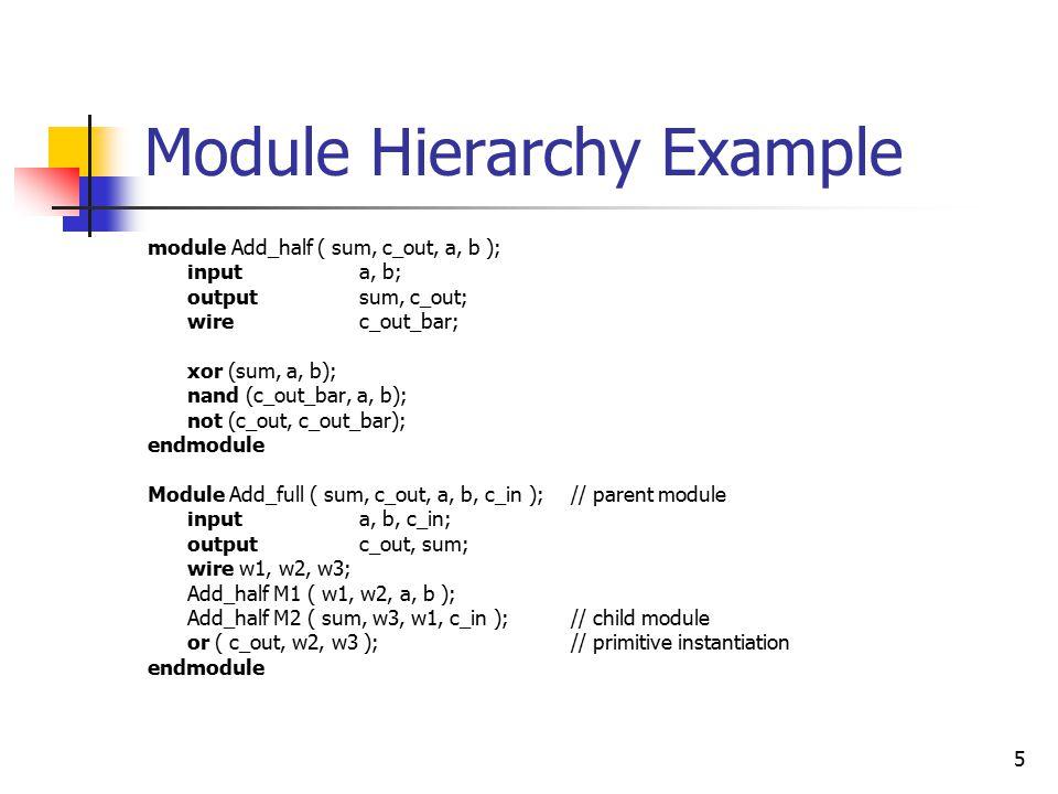 5 Module Hierarchy Example module Add_half ( sum, c_out, a, b ); inputa, b; outputsum, c_out; wire c_out_bar; xor (sum, a, b); nand (c_out_bar, a, b);