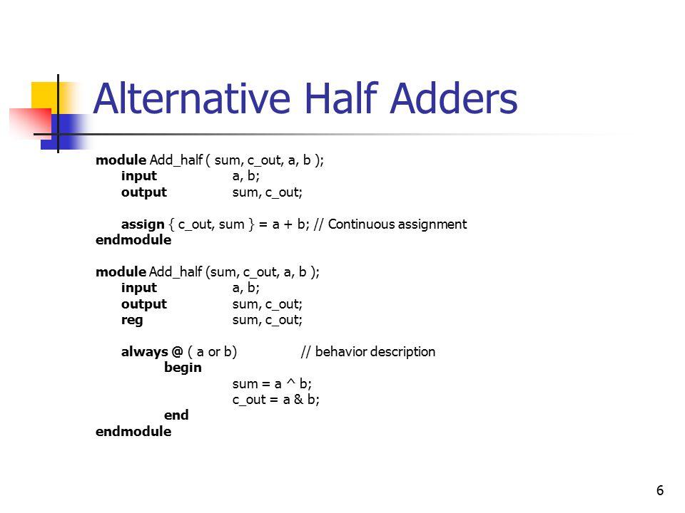 6 Alternative Half Adders module Add_half ( sum, c_out, a, b ); inputa, b; outputsum, c_out; assign { c_out, sum } = a + b; // Continuous assignment e