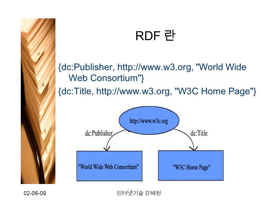 02-06-09 인터넷기술 강혜원 RDF 란 {dc:Publisher, http://www.w3.org, World Wide Web Consortium } {dc:Title, http://www.w3.org, W3C Home Page }