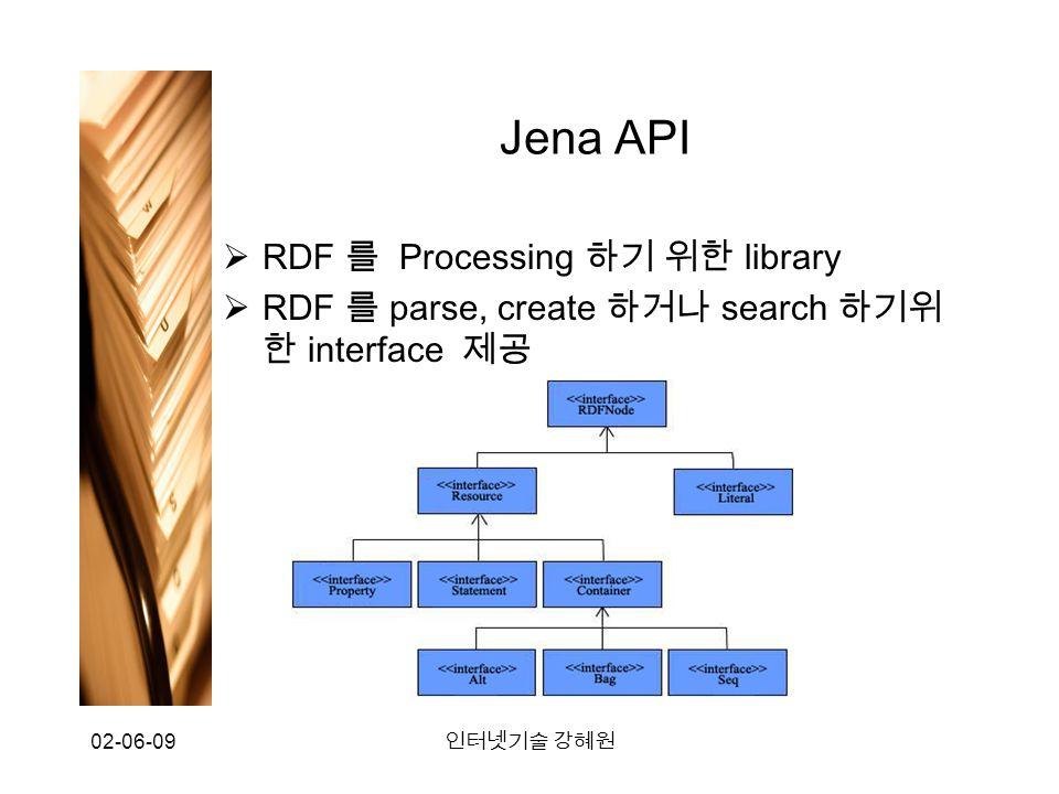 02-06-09 인터넷기술 강혜원 Jena API  RDF 를 Processing 하기 위한 library  RDF 를 parse, create 하거나 search 하기위 한 interface 제공