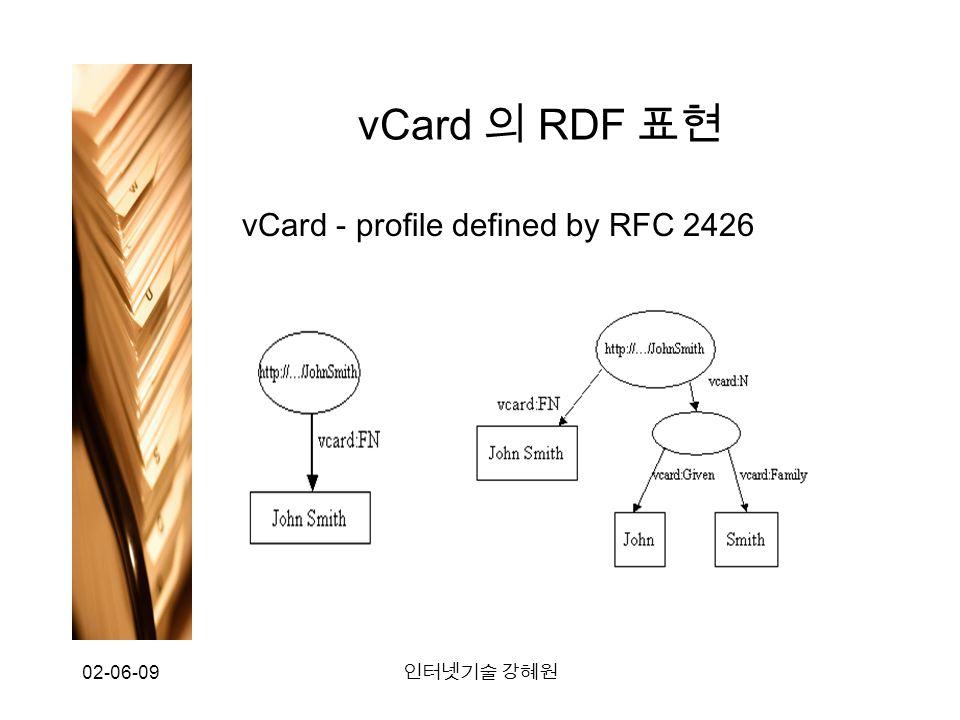 02-06-09 인터넷기술 강혜원 vCard 의 RDF 표현 vCard - profile defined by RFC 2426