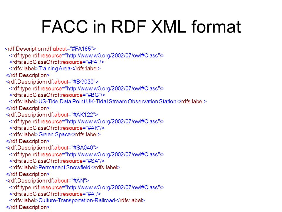 FACC in RDF XML format Training Area US-Tide Data Point UK-Tidal Stream Observation Station Green Space Permanent Snowfield Culture-Transportation-Rai