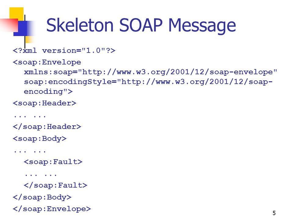 5 Skeleton SOAP Message.........