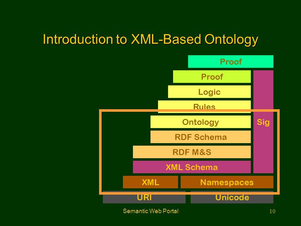 Semantic Web Portal11 What is XML.