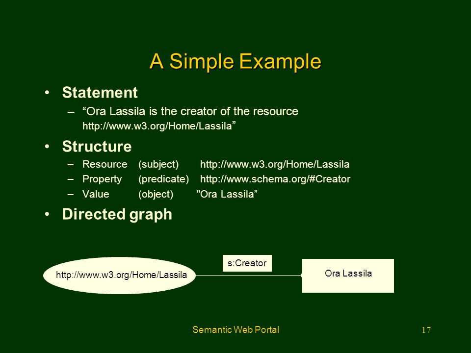Semantic Web Portal18 EmailName s:Creator http://www.w3.org/Home/Lassila Another Example To add properties to Creator, point through an intermediate Resource.