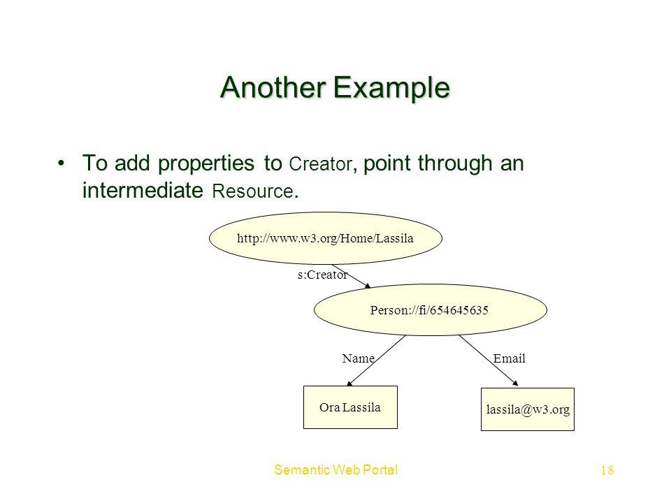 Semantic Web Portal19 Example: Bag The students in course 6.001 are Amy, Tim, John, Mary, and Sue Rdf:Bag /Students/Amy /Students/Tim /Students/John /Students/Mary /Students/Sue bagid1 /courses/6.001 students rdf:type rdf:_1 rdf:_2 rdf:_3 rdf:_4 rdf:_5