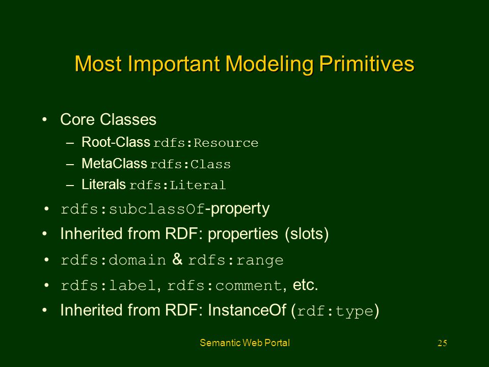 Semantic Web Portal25 Most Important Modeling Primitives Core Classes –Root-Class rdfs:Resource –MetaClass rdfs:Class –Literals rdfs:Literal rdfs:subc