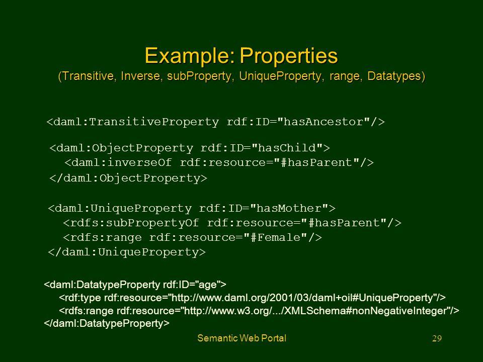 Semantic Web Portal30 Using User-defined Datatypes (based on XML Schema) =18-->