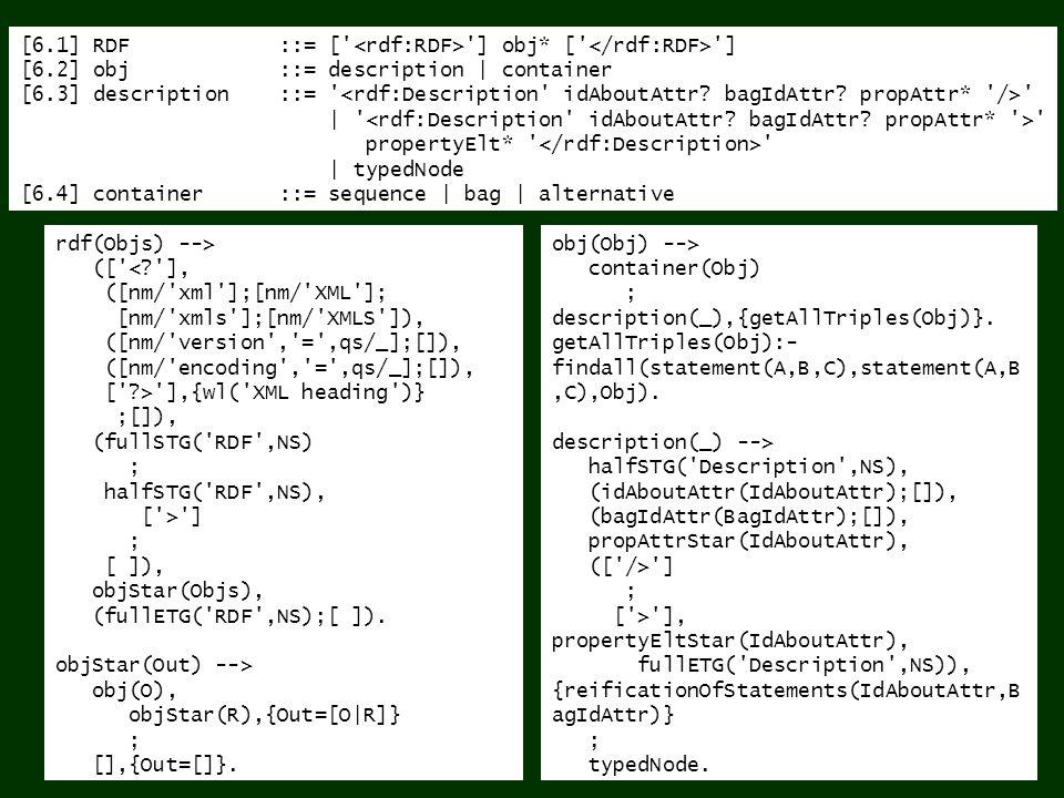 [statement(about/http://www.foo.com/cool.html, Title, alt(_87882,[string/The Coolest Web Page, string/Il Pagio di Web Fuba])), statement(about/http://www.foo.com/cool.html, Identifier, bag(id/MirroredSites,[resource/http://www.foo.com.au/cool.html, resource/http://www.foo.com.it/cool.html])), statement(about/http://www.foo.com/cool.html, Creator, seq(id/CreatorsAlphabeticalBySurname,[string/Mary Andrew, string/Jacky Crystal]))] <rdf:RDF xmlns:rdf= http://www.w3.org/1999/02/22-rdf-syntax-ns# xmlns:dc= http://purl.org/metadata/dublin_core# > Mary Andrew Jacky Crystal The Coolest Web Page Il Pagio di Web Fuba RDF input Prolog output