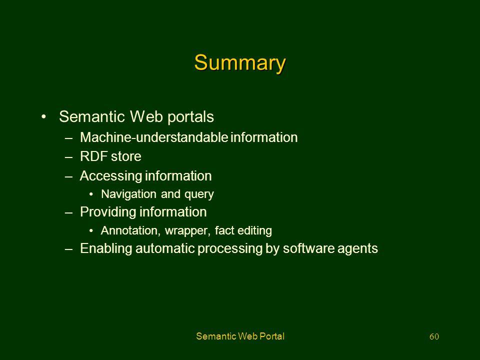 Semantic Web Portal60 Summary Semantic Web portals –Machine-understandable information –RDF store –Accessing information Navigation and query –Providi