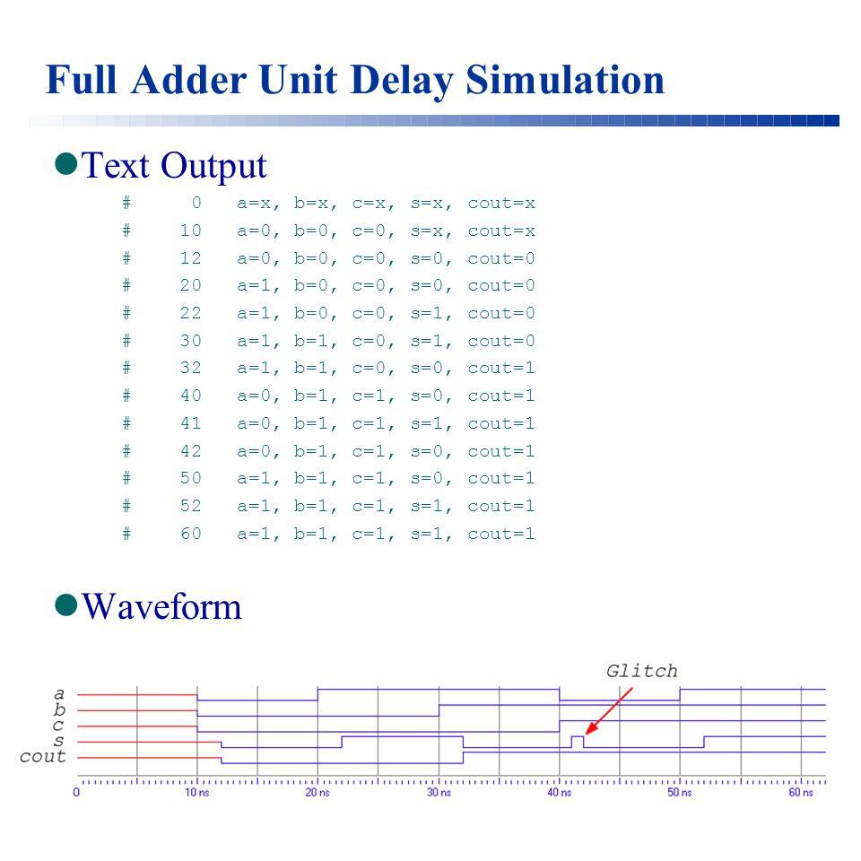 Full Adder Unit Delay Simulation Text Output # 0 a=x, b=x, c=x, s=x, cout=x # 10 a=0, b=0, c=0, s=x, cout=x # 12 a=0, b=0, c=0, s=0, cout=0 # 20 a=1,
