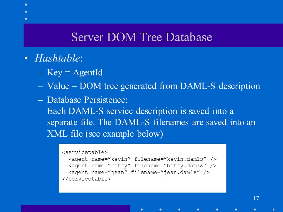 17 Server DOM Tree Database Hashtable: –Key = AgentId –Value = DOM tree generated from DAML-S description –Database Persistence: Each DAML-S service description is saved into a separate file.